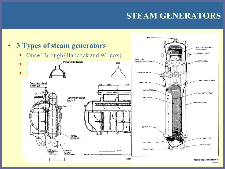 Modeling a Steam Generator (SG) - ppt download