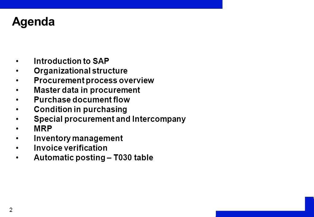 SAP ECC 6 0 Procurement Process - ppt video online download