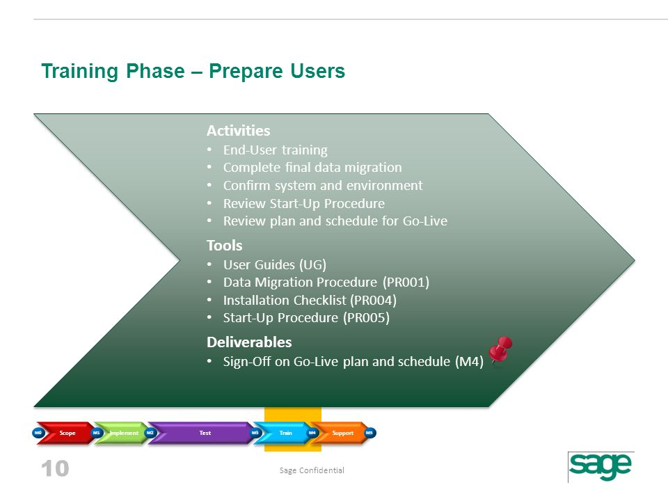 Sage ERP X3 Standard Edition Methodology - ppt download