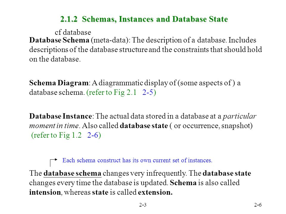 Database system concepts and architecture ppt download 212 schemas instances and database state ccuart Images