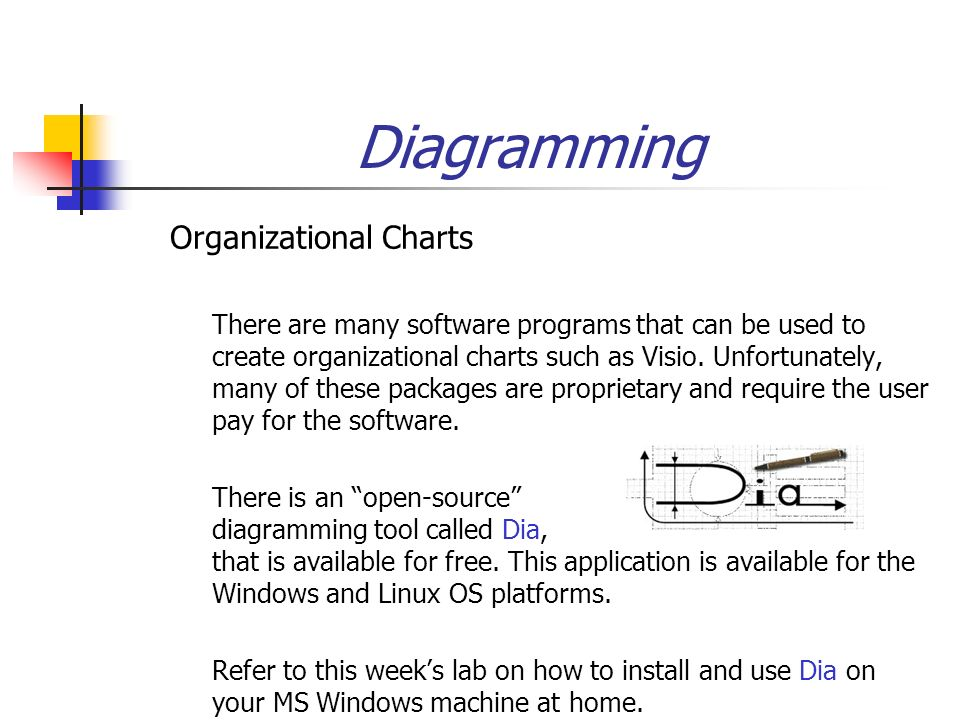 Bif703 system analysis design diagramming part i organizational 5 diagramming organizational charts ccuart Image collections