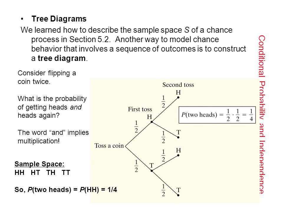 Tree Diagrams Conditional Probability Worksheet Electrical Work