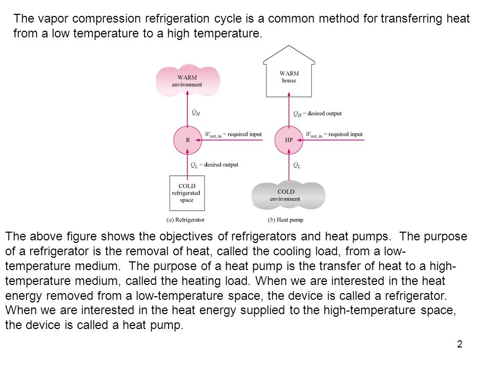 Chapter 11 refrigeration cycles study guide in powerpoint to 2 the fandeluxe Images