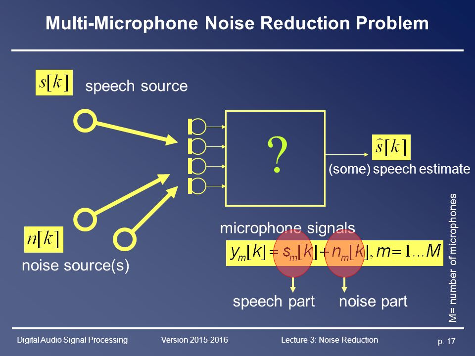 Digital Audio Signal Processing Lecture-3 Noise Reduction
