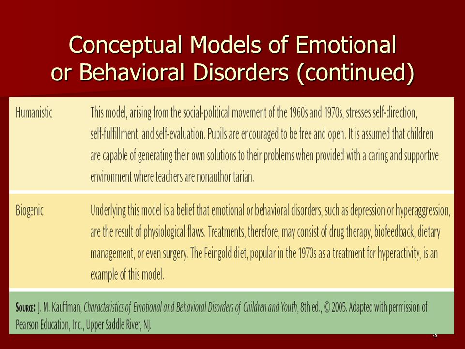 emotional or behavioral disorders essay Introduction to emotional disturbance and behavioral disorders p hone calls from school    disapproving looks from relatives and friends    difficulty finding someone for him or her to play with  .