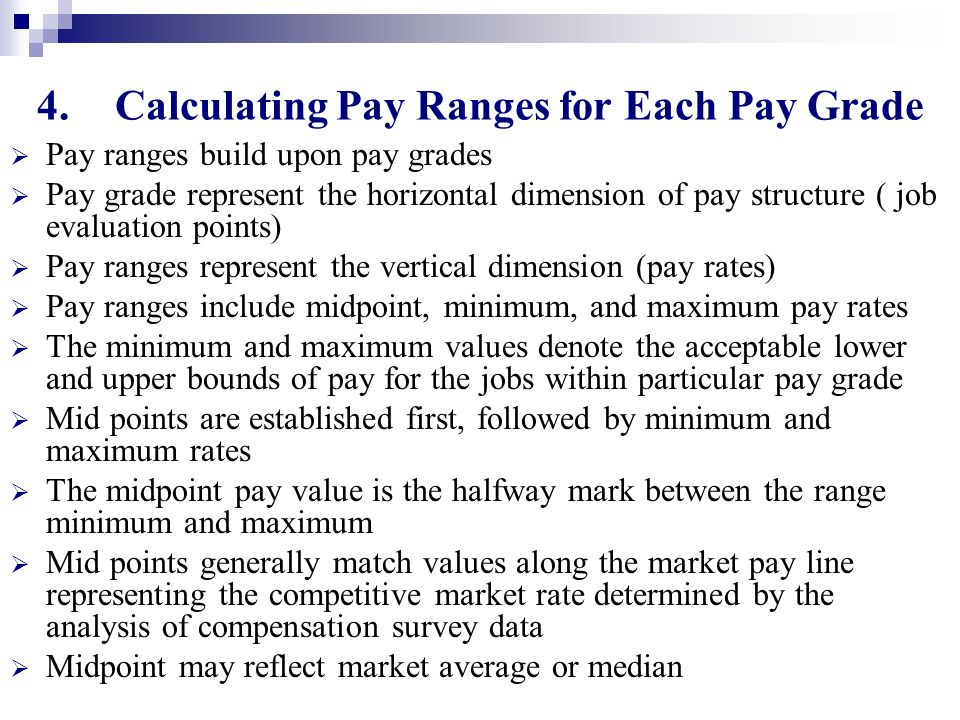 Calculating Pay Ranges for Each Pay Grade