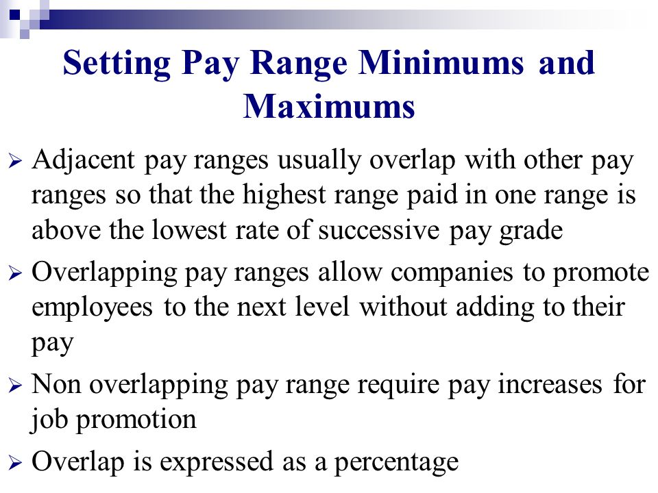 Setting Pay Range Minimums and Maximums