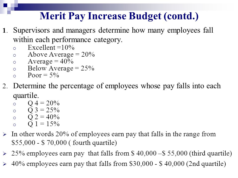 Merit Pay Increase Budget (contd.)