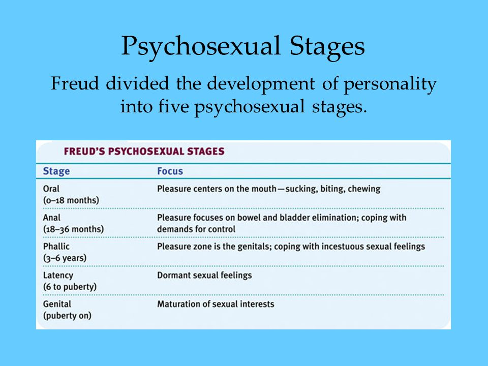Freud Psycho