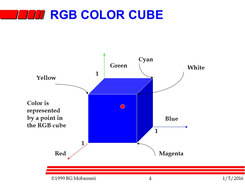 June 14, '99 COLORS IN MATLAB  - ppt video online download