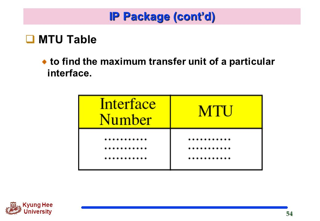 IP Package (cont'd) MTU Table