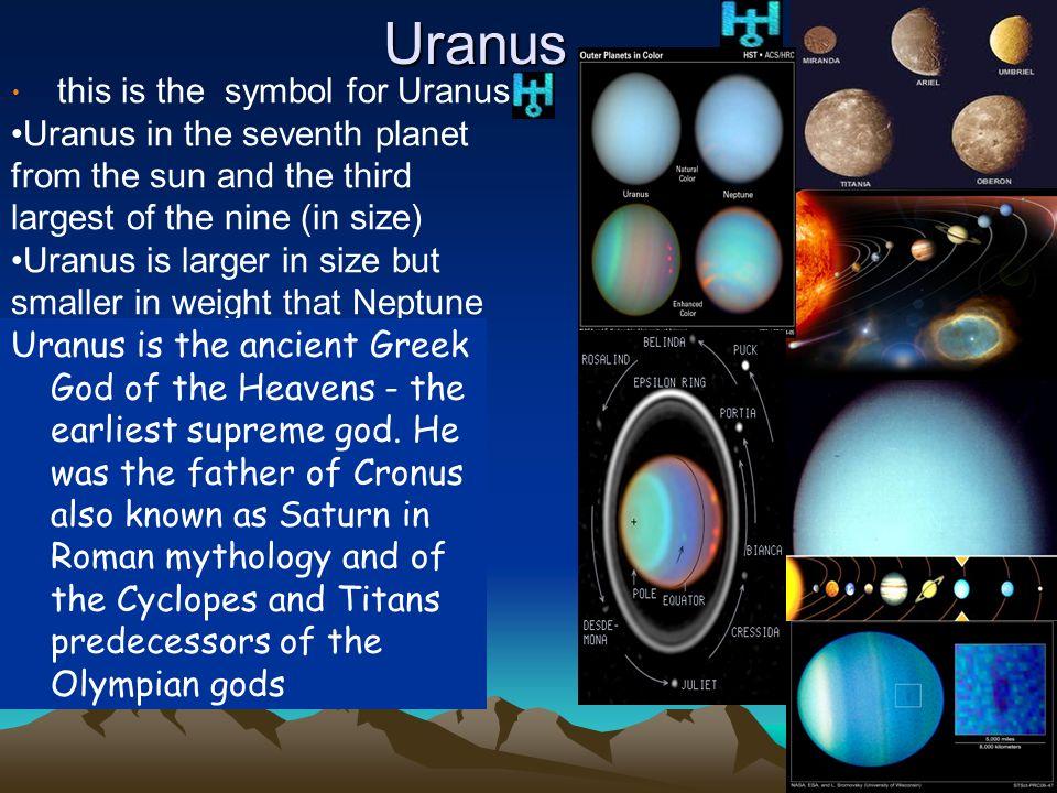 Uranus Ppt Video Online Download