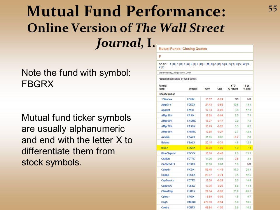 Mutual Fund Stock Symbol Gallery Free Symbol Design Online