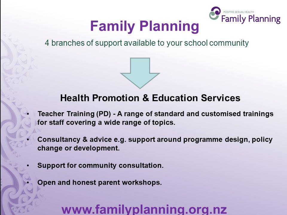health education topics for community
