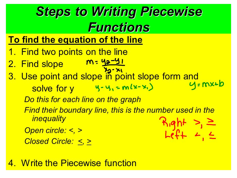 Writing Equations For Piecewise Functions And Word Problems Chapter