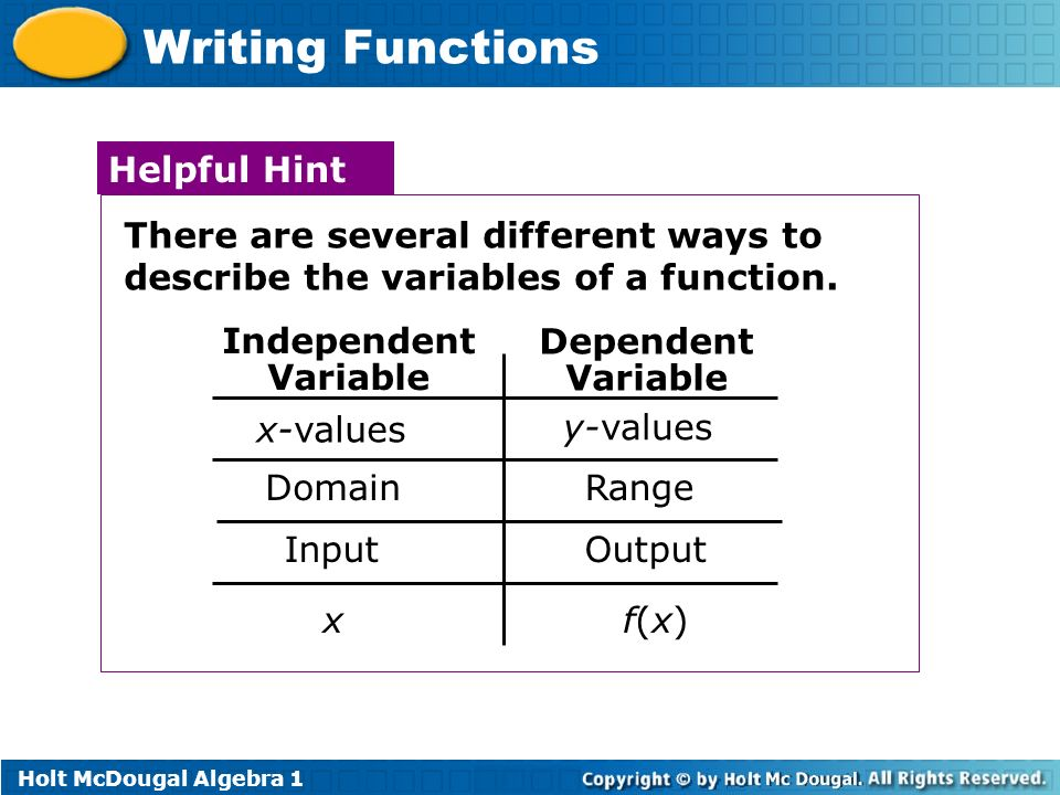 Writing Functions Unit 3 Module 8 Lesson 3 Holt Algebra 1 Ppt