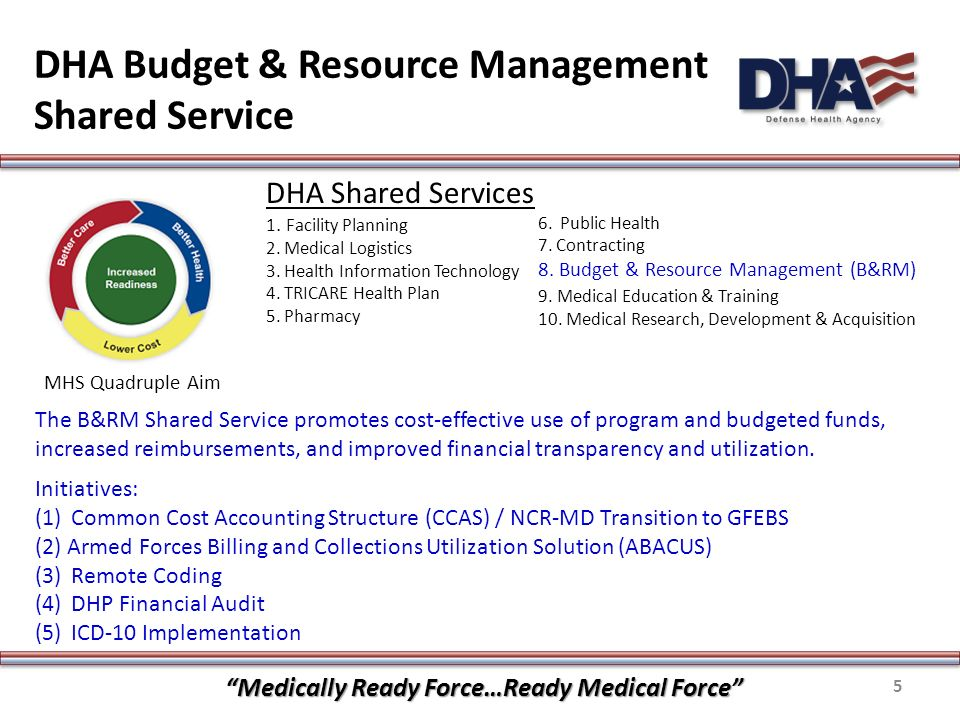 Medically Ready Force Ready Medical Force Ppt Video Online Download