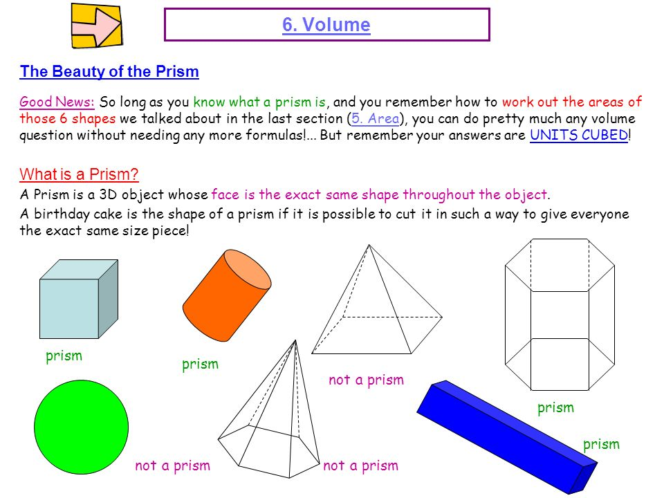 Maths Notes Shape and Space 6  Volume - ppt download