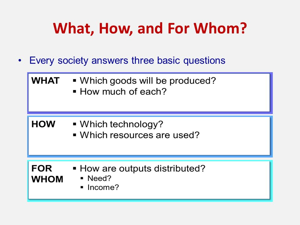 Lecture 3 Demand And Supply Text Principles Of Economics