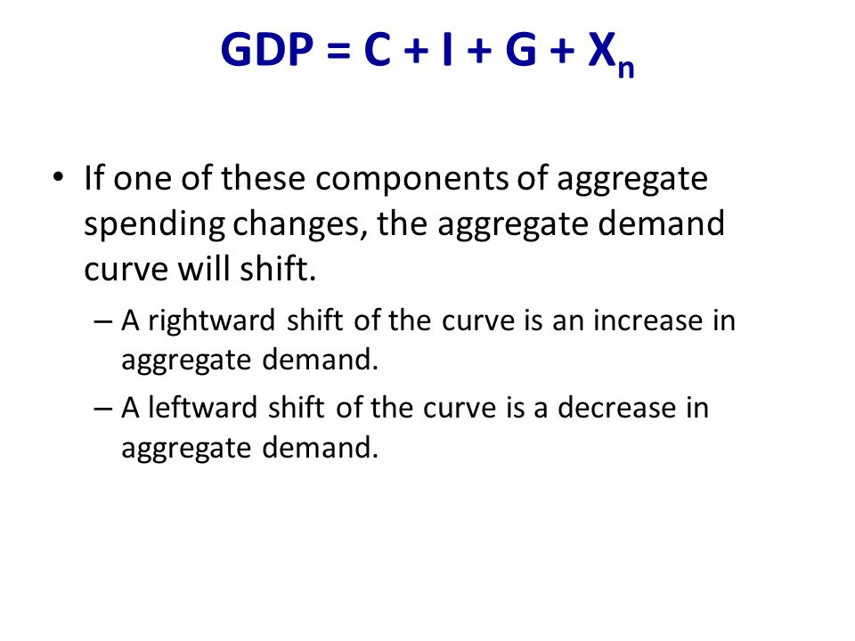GDP = C + I + G + Xn If one of these components of aggregate spending changes, the aggregate demand curve will shift.