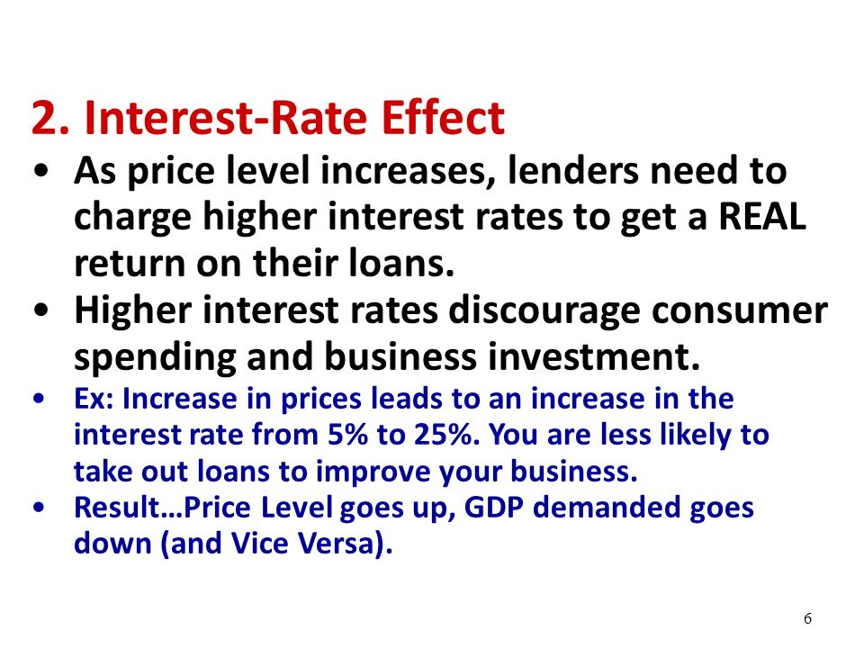2. Interest-Rate Effect As price level increases, lenders need to charge higher interest rates to get a REAL return on their loans.