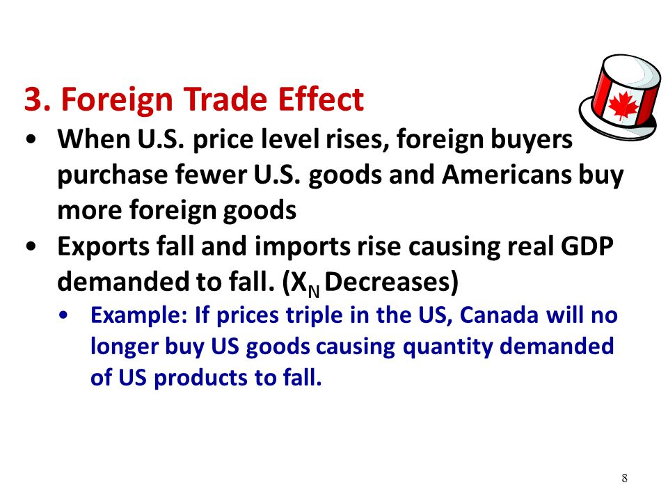3. Foreign Trade Effect When U.S. price level rises, foreign buyers purchase fewer U.S. goods and Americans buy more foreign goods.
