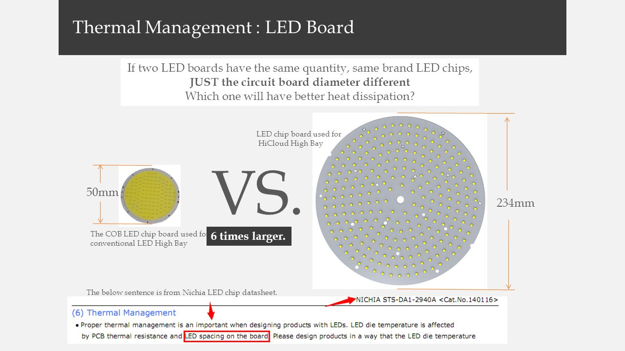 Led High Bay Light Ppt Video Online Download Designing Circuit Just The Board Diameter Different