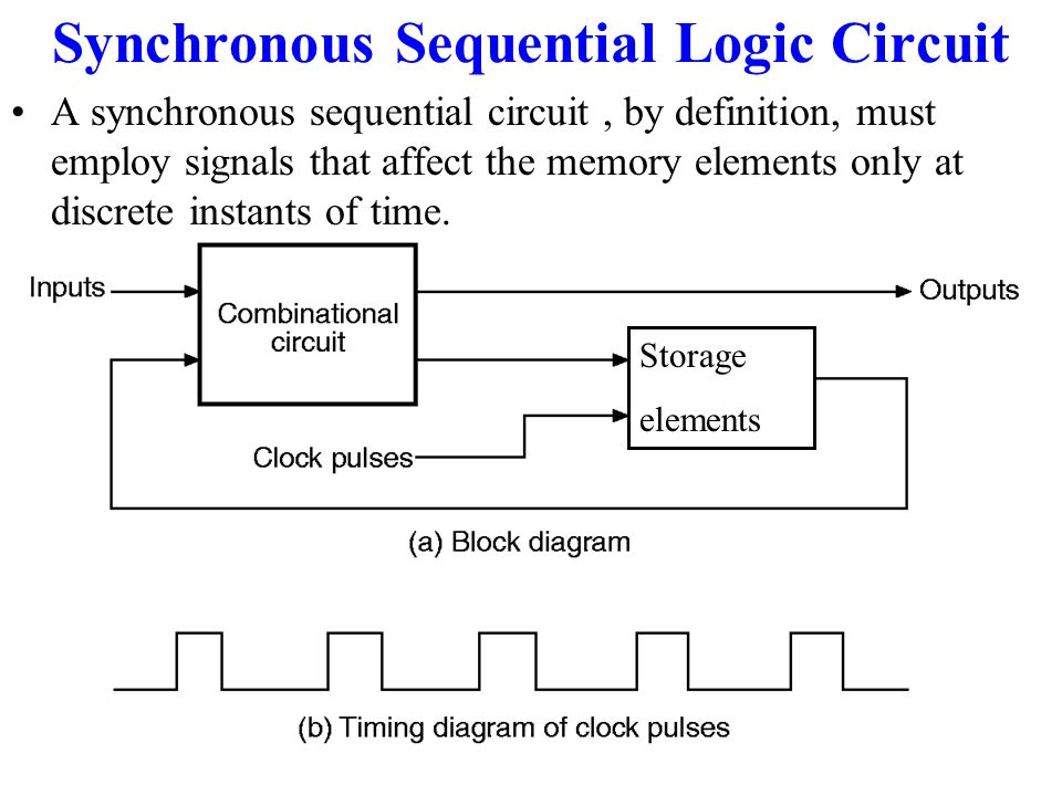 sequential logic circuits ppt video online download rh slideplayer com Sequential Logic Circuits Counters Sequential Logic Circuits with Relays