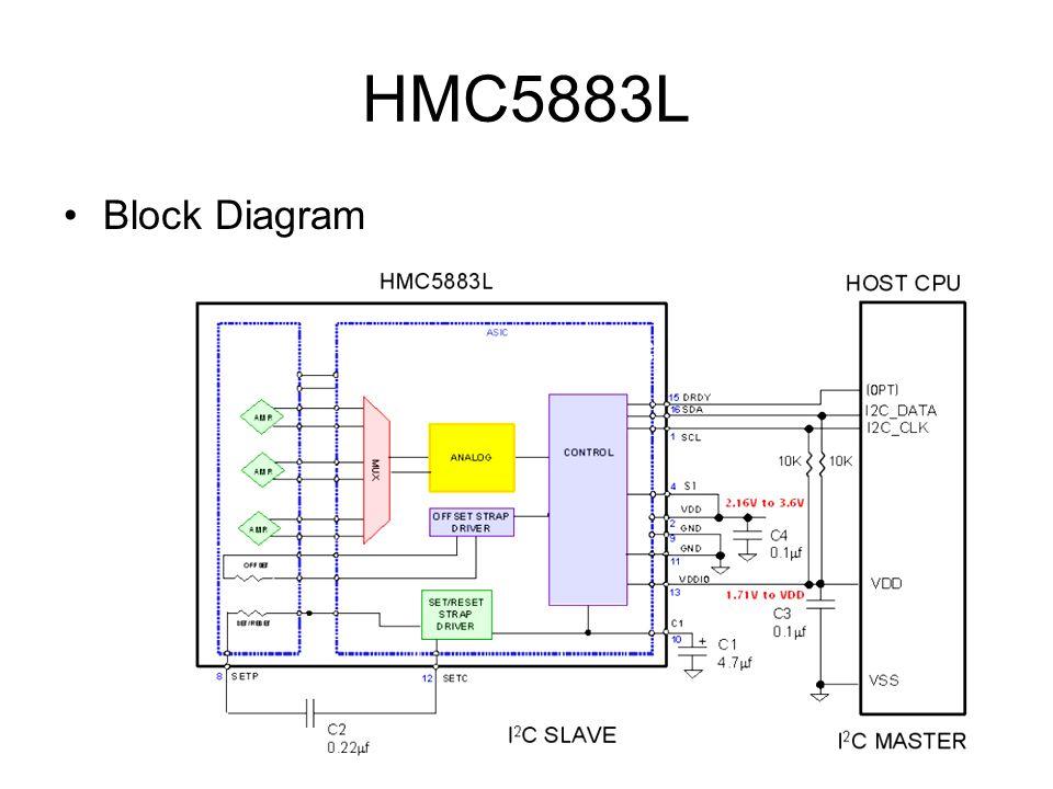 HMC5883L TYWu  - ppt video online download