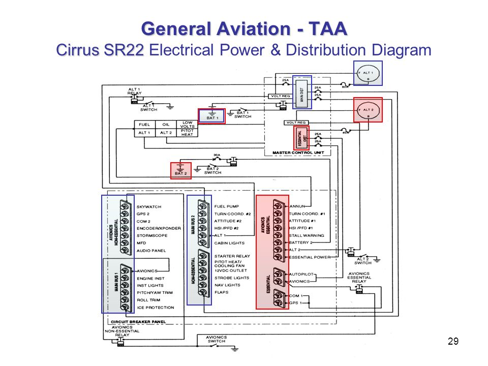 Cirrus Sr22 Wiring Diagram Free Download bull Oasis dl co