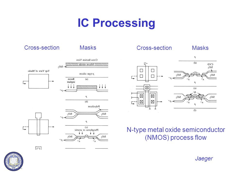 epitaxy process in ic fabrication pdf