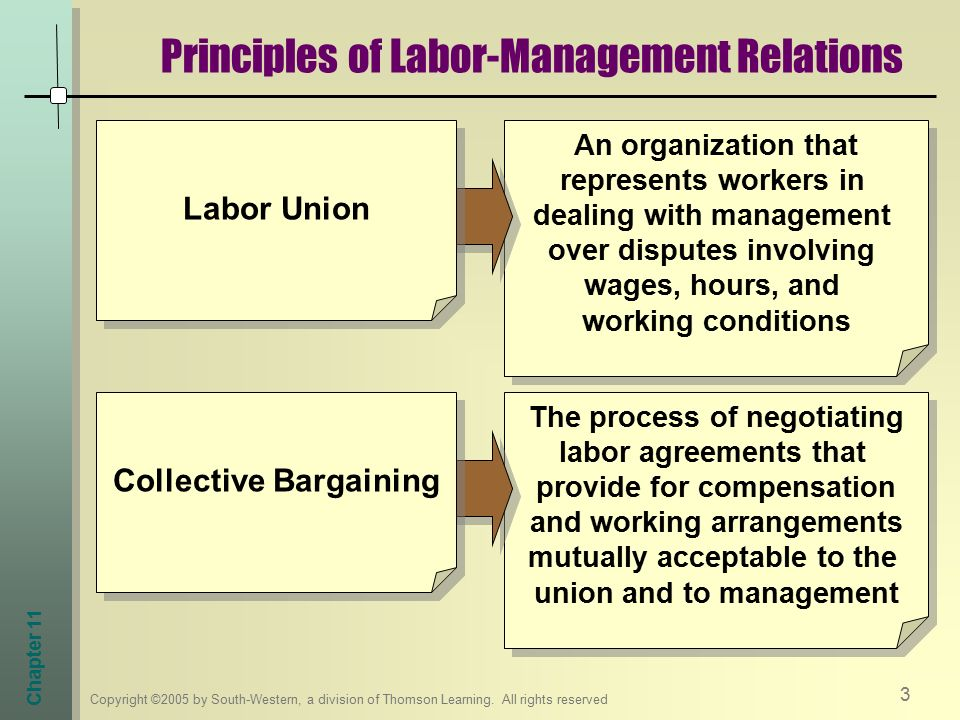 Labor management relations in the philippine.