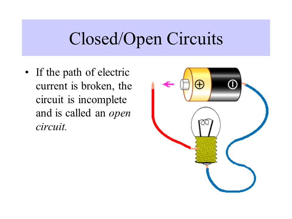 Closed/Open Circuits If the path of electric current is broken, the circuit is incomplete and is called an open circuit.