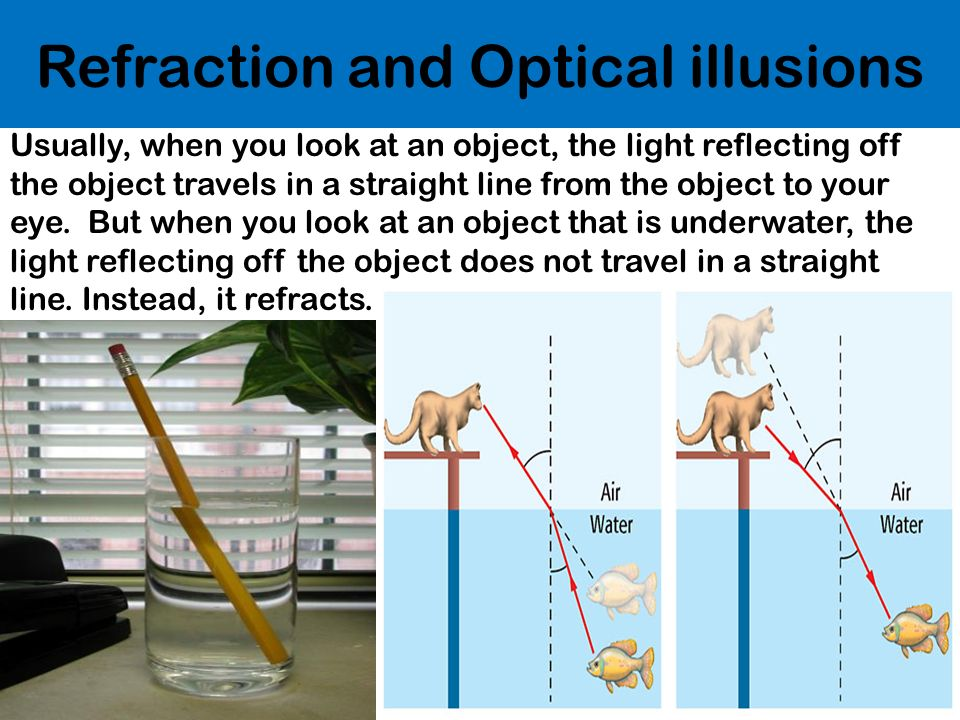 Refraction and Optical illusions