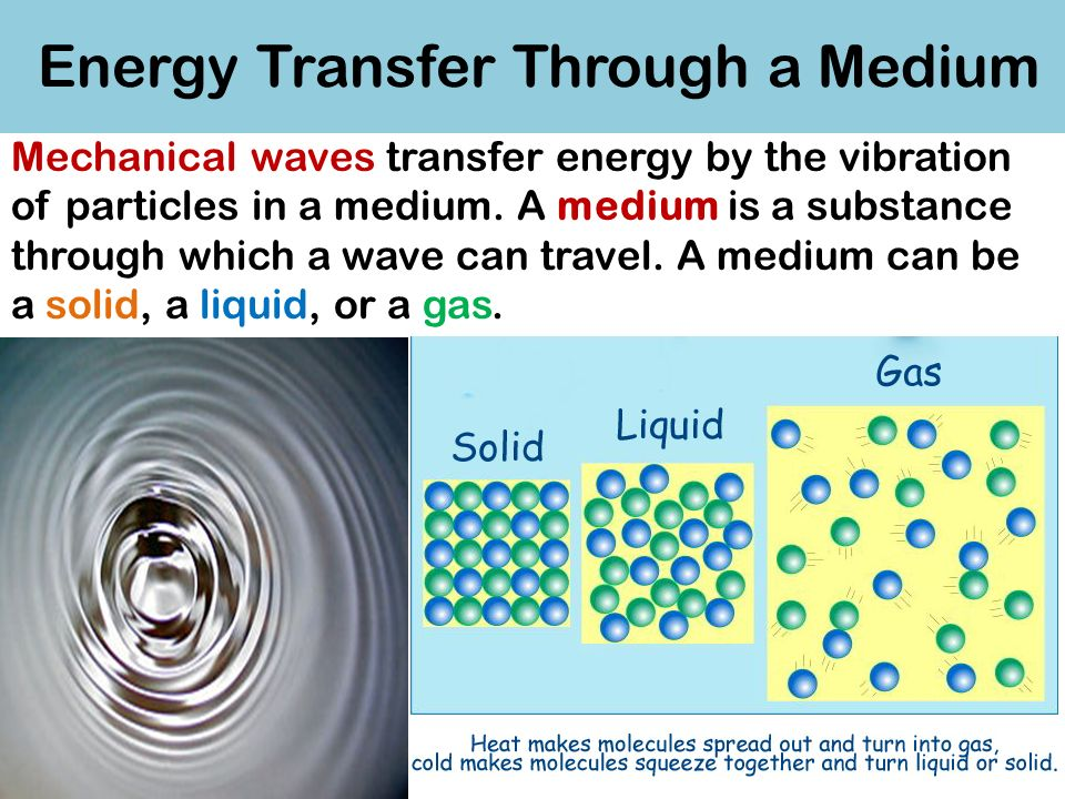 Energy Transfer Through a Medium