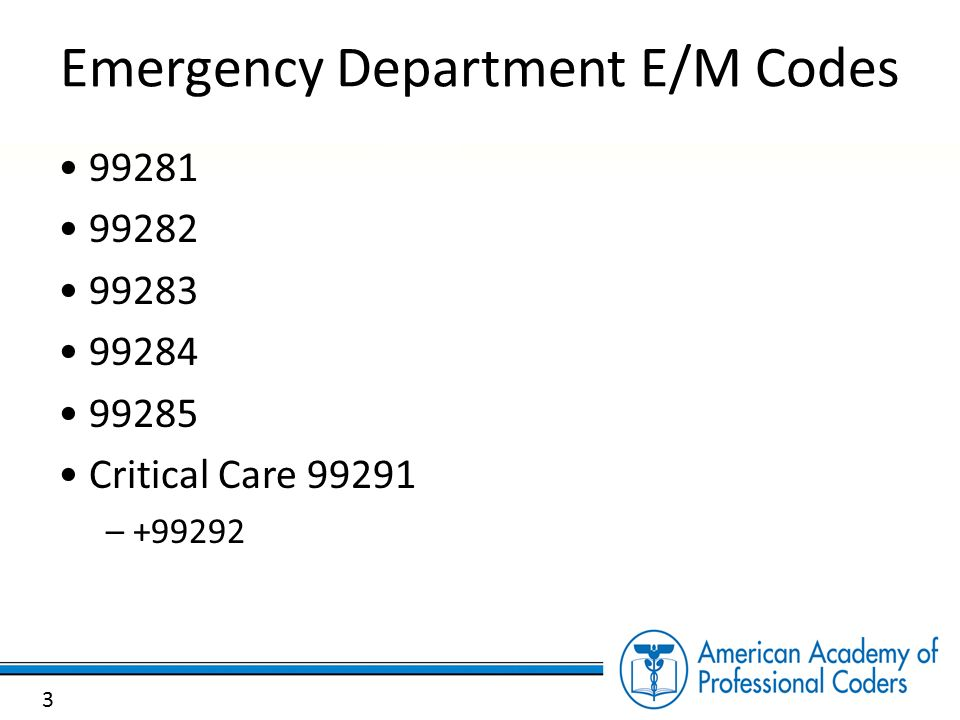 CPT® Coding for Emergency Departments - ppt download