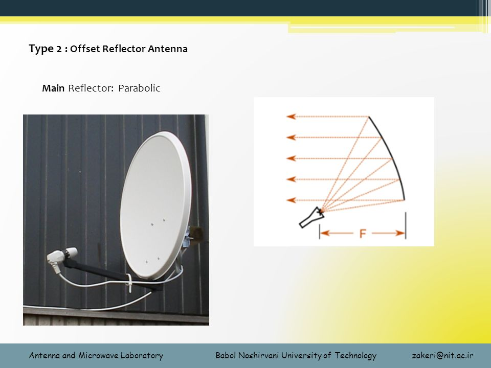 Reflector Antennas Antenna and Microwave Laboratory In the name of