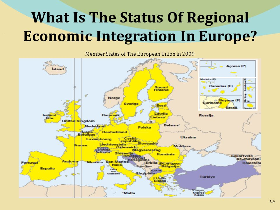 Regional Economic Integration Ppt Download