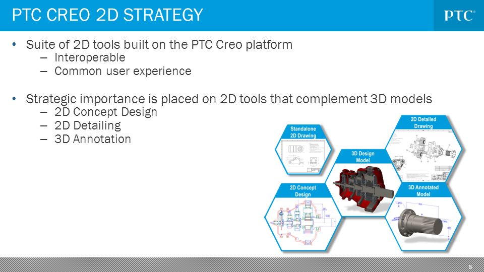 Ptc creo 2d & model based definition - ppt video online download