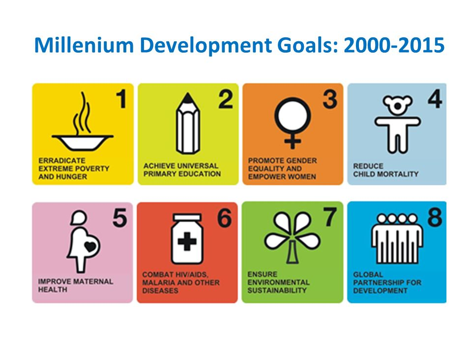 2015 Has Been A Watershed Year For Sustainable Development.