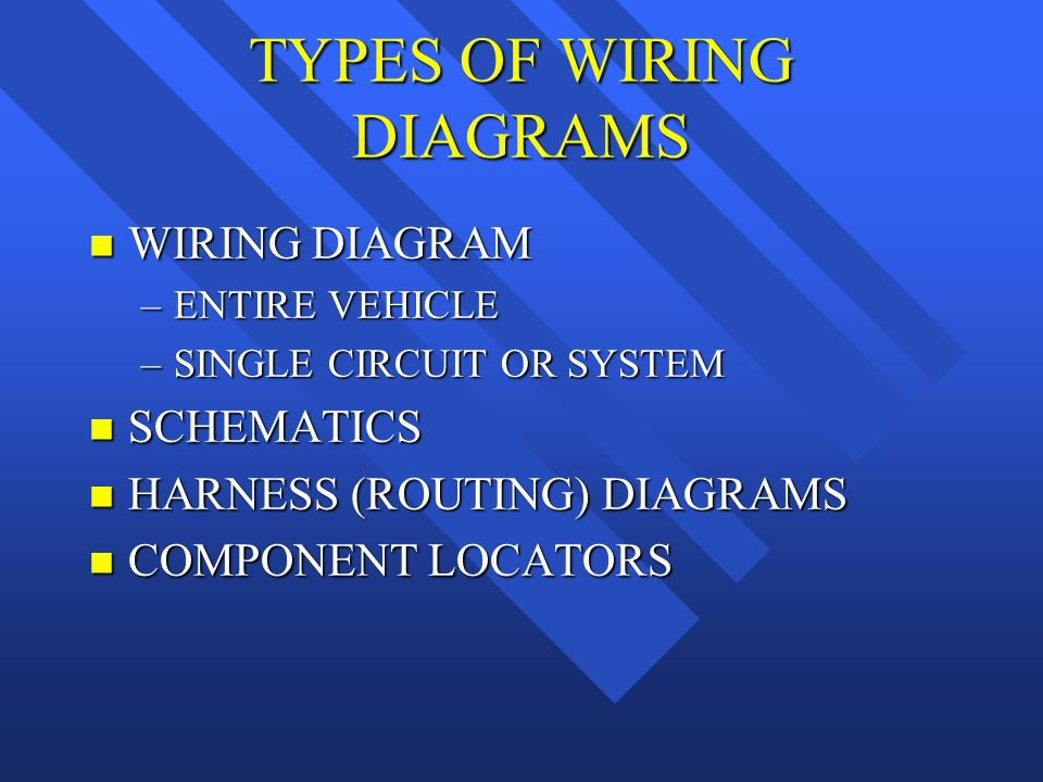 Admirable Wiring Diagrams Ppt Video Online Download Wiring Digital Resources Sapebecompassionincorg