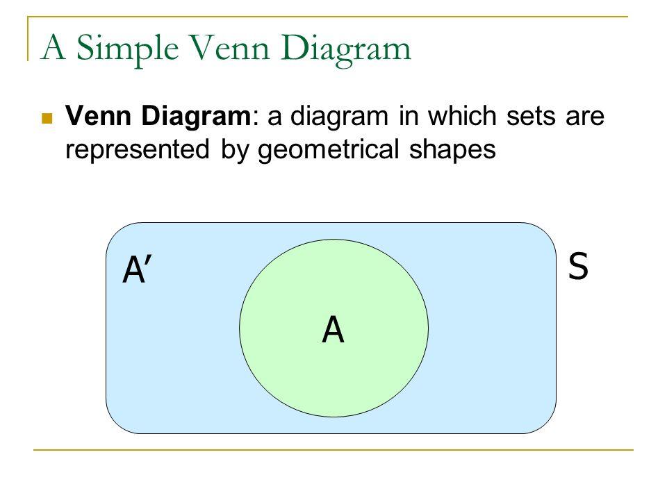 Not A Venn Diagram Ppt Video Online Download
