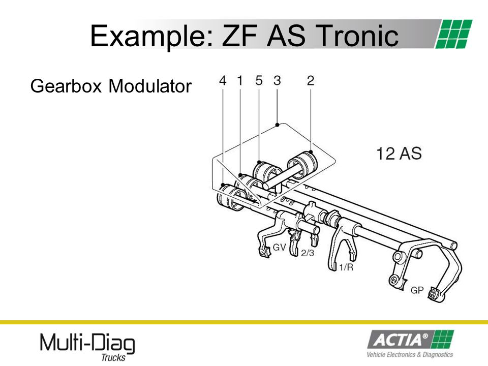 gearbox with electronic control ppt download rh slideplayer com zf as tronic service manual zf as tronic 12 speed transmission workshop manual