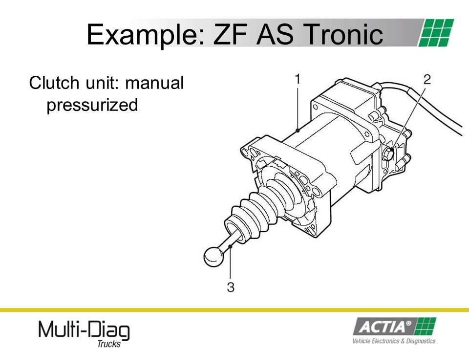 gearbox with electronic control ppt download rh slideplayer com