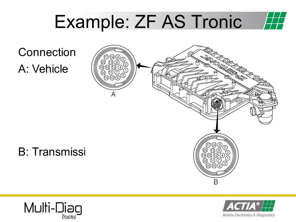Gearbox with Electronic Control - ppt download