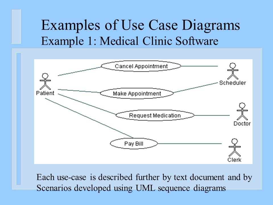 Requirements Modeling And Use Case Diagrams Ppt Video Online Download