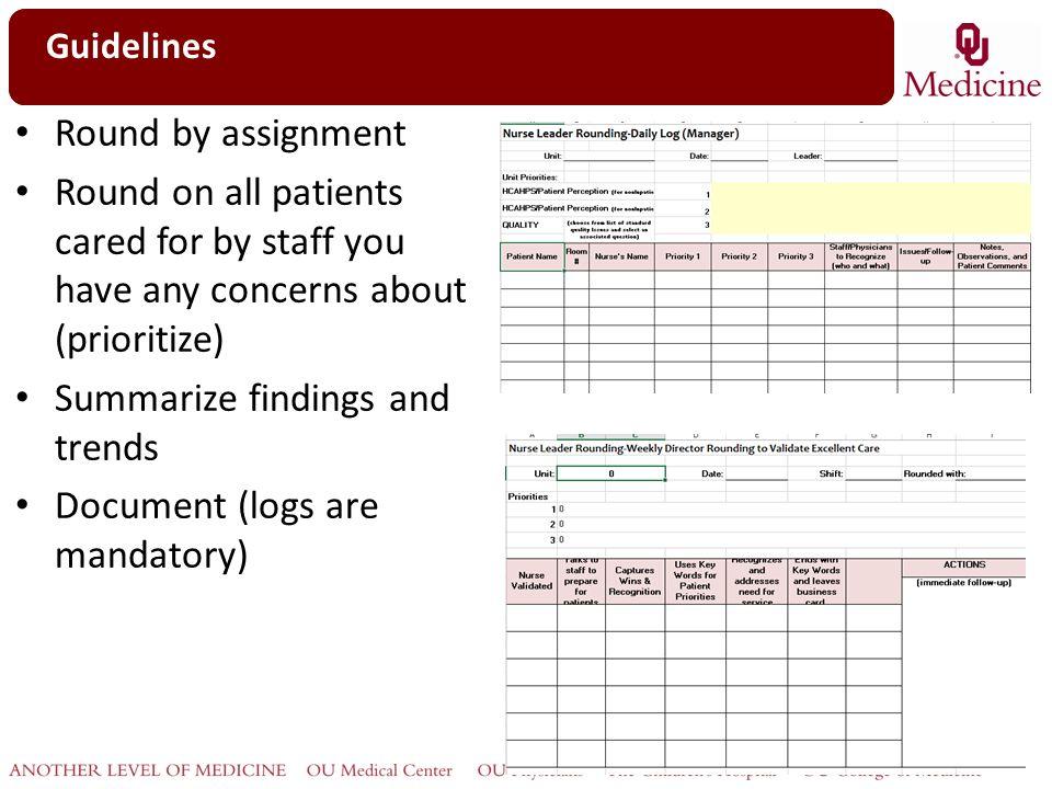 Leader rounding on patients ppt video online download patient rounding inpatient 18 summarize maxwellsz