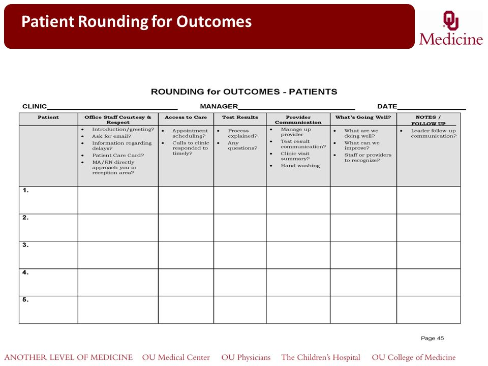 Leader Rounding on Patients - ppt video online download