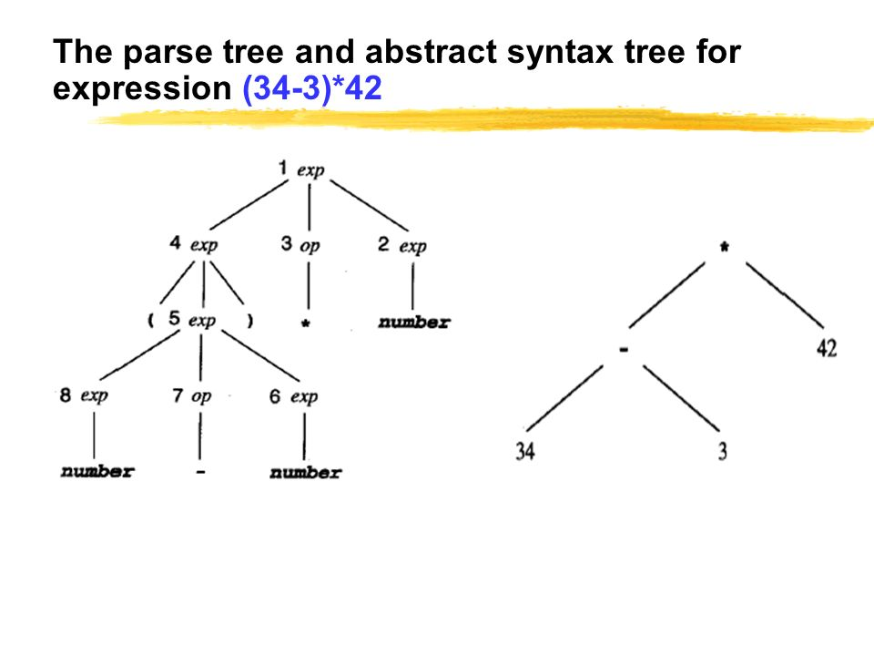 Chapter 3 Context-Free Grammars and Parsing - ppt video