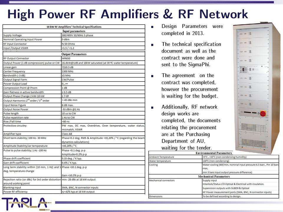 Status of SRF Modules, LLRF, RF Amplifiers & Network - ppt